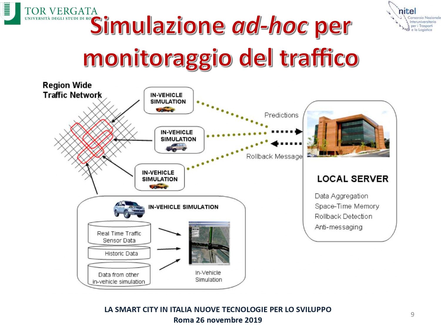 Smart city 26 novembre 2019 dambrogio_page-0008